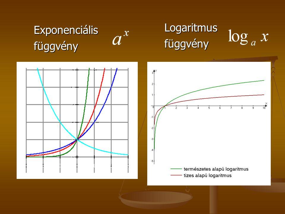 Logaritmus függvény Exponenciális függvény