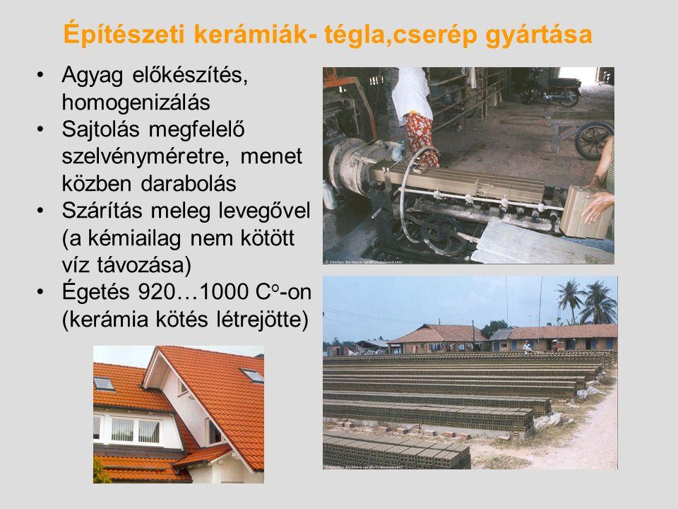 Építészeti kerámiák- tégla,cserép gyártása