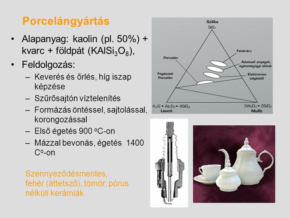 Porcelángyártás Alapanyag: kaolin (pl. 50%) + kvarc + földpát (KAlSi3O8), Feldolgozás: Keverés és őrlés, híg iszap képzése.