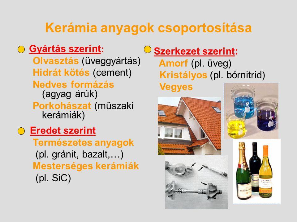 Kerámia anyagok csoportosítása