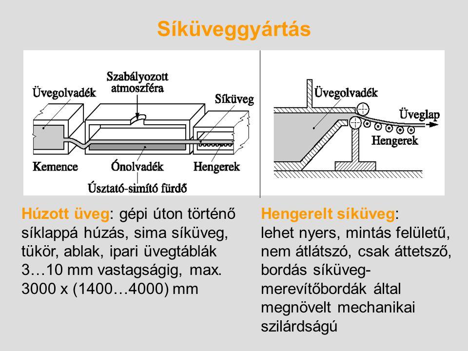 Síküveggyártás