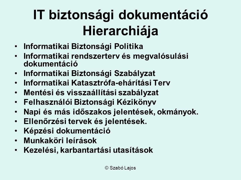 IT biztonsági dokumentáció Hierarchiája
