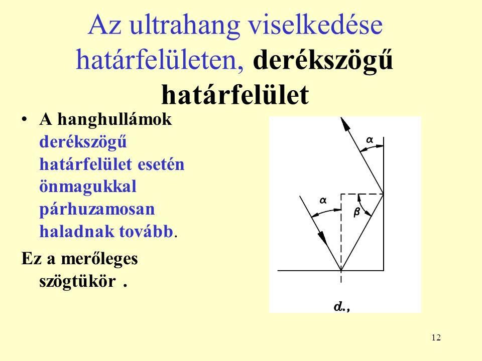 Az ultrahang viselkedése határfelületen, derékszögű határfelület