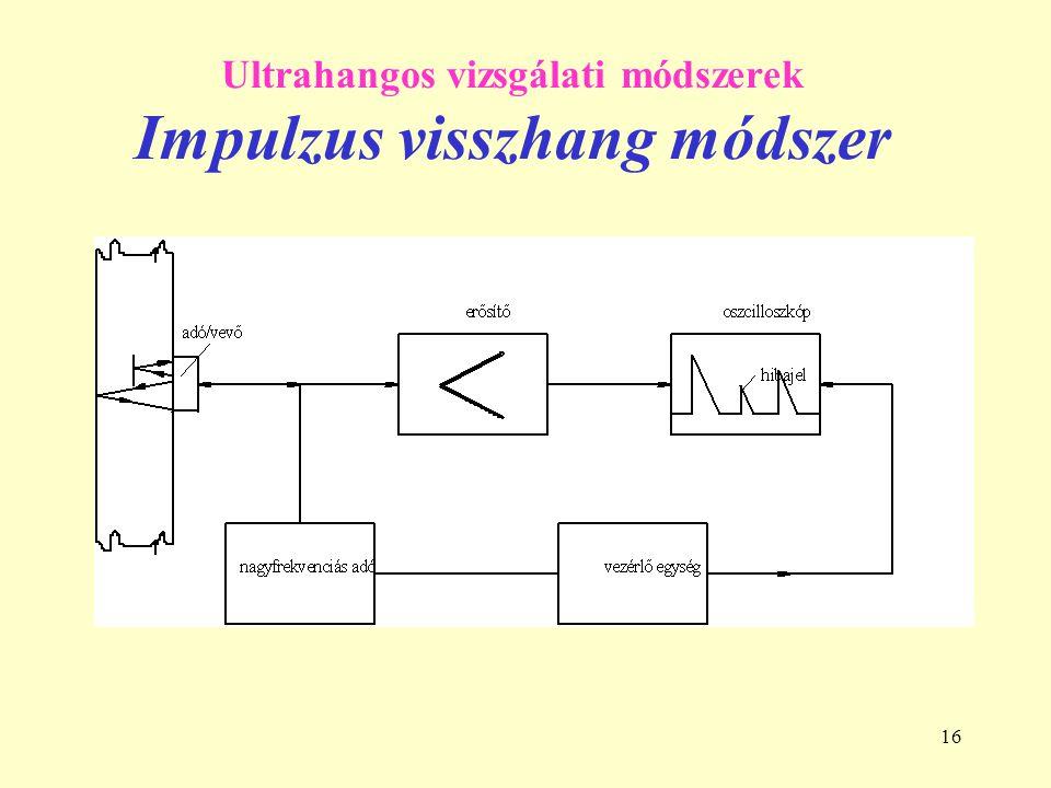 Ultrahangos vizsgálati módszerek Impulzus visszhang módszer