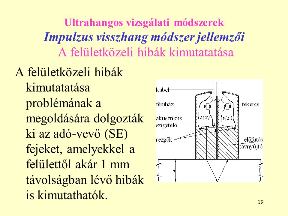 Ultrahangos vizsgálati módszerek Impulzus visszhang módszer jellemzői A felületközeli hibák kimutatatása