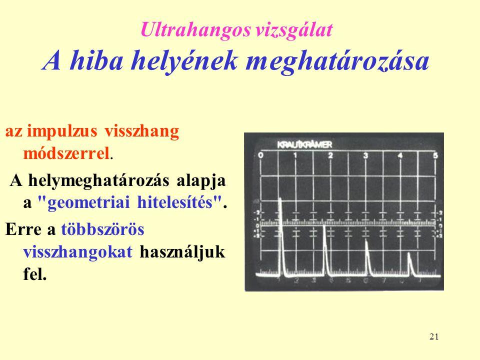 Ultrahangos vizsgálat A hiba helyének meghatározása