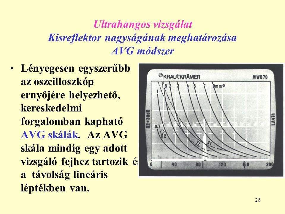 Ultrahangos vizsgálat Kisreflektor nagyságának meghatározása AVG módszer