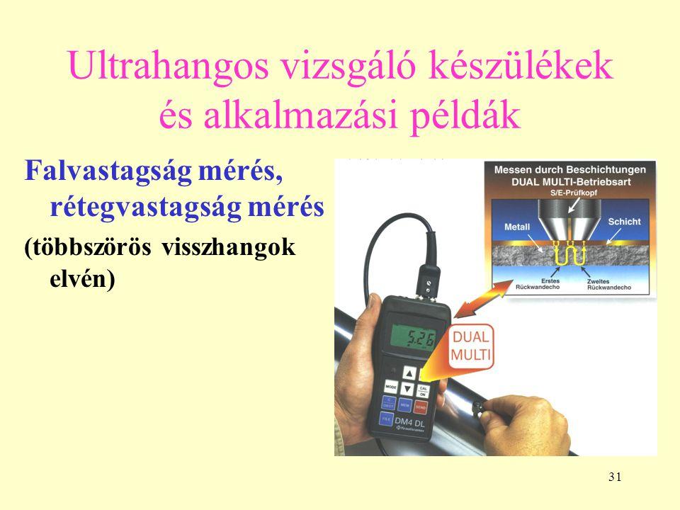 Ultrahangos vizsgáló készülékek és alkalmazási példák