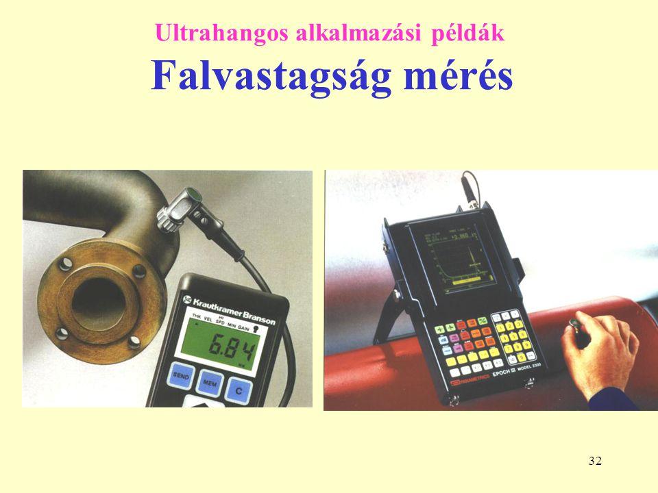 Ultrahangos alkalmazási példák Falvastagság mérés