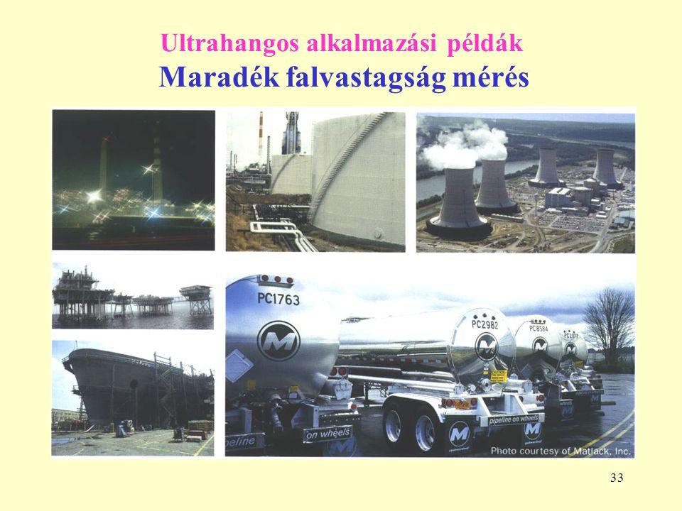 Ultrahangos alkalmazási példák Maradék falvastagság mérés