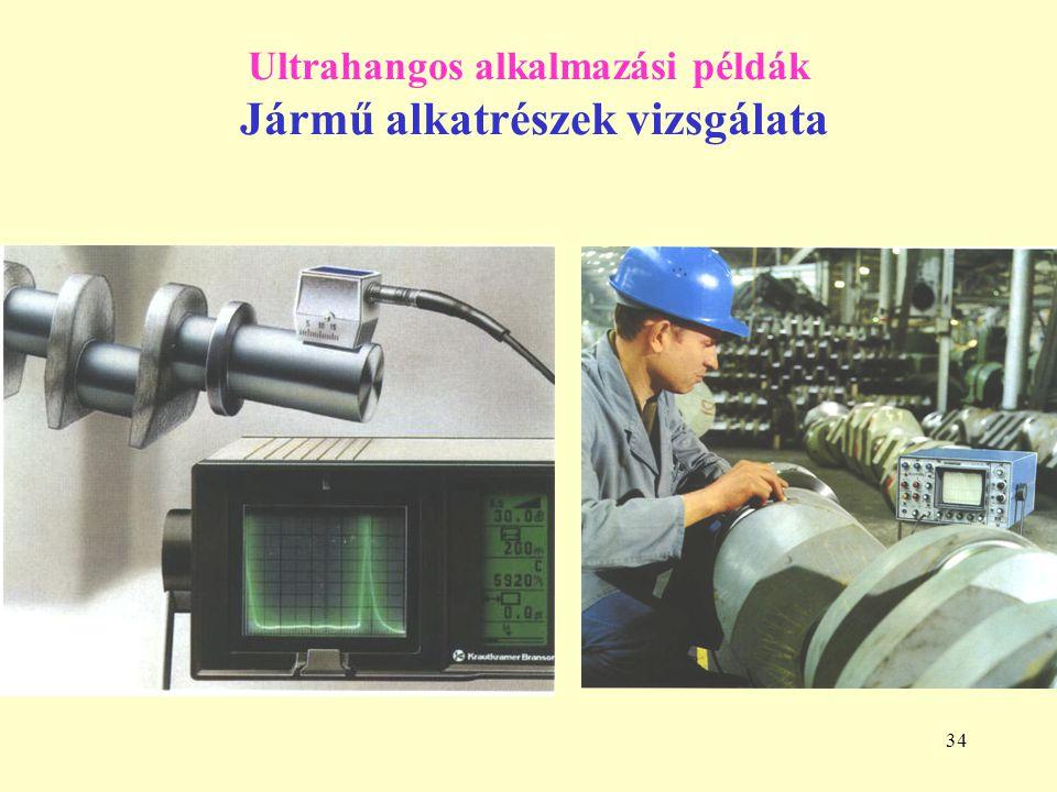 Ultrahangos alkalmazási példák Jármű alkatrészek vizsgálata