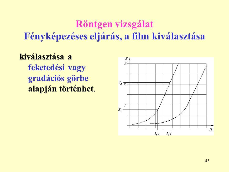 Röntgen vizsgálat Fényképezéses eljárás, a film kiválasztása