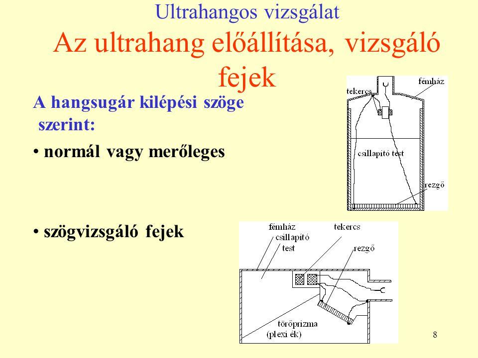 Ultrahangos vizsgálat Az ultrahang előállítása, vizsgáló fejek