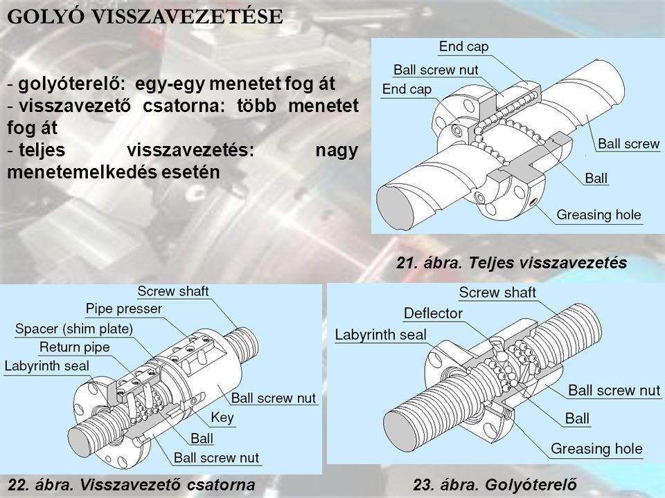 GOLYÓ VISSZAVEZETÉSE golyóterelő: egy-egy menetet fog át