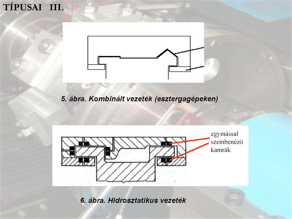 TÍPUSAI III. 5. ábra. Kombinált vezeték (esztergagépeken)
