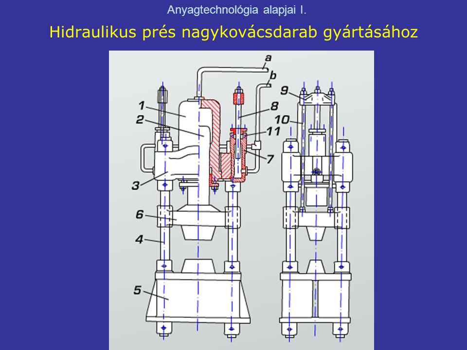 Hidraulikus prés nagykovácsdarab gyártásához