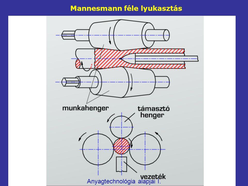 Mannesmann féle lyukasztás