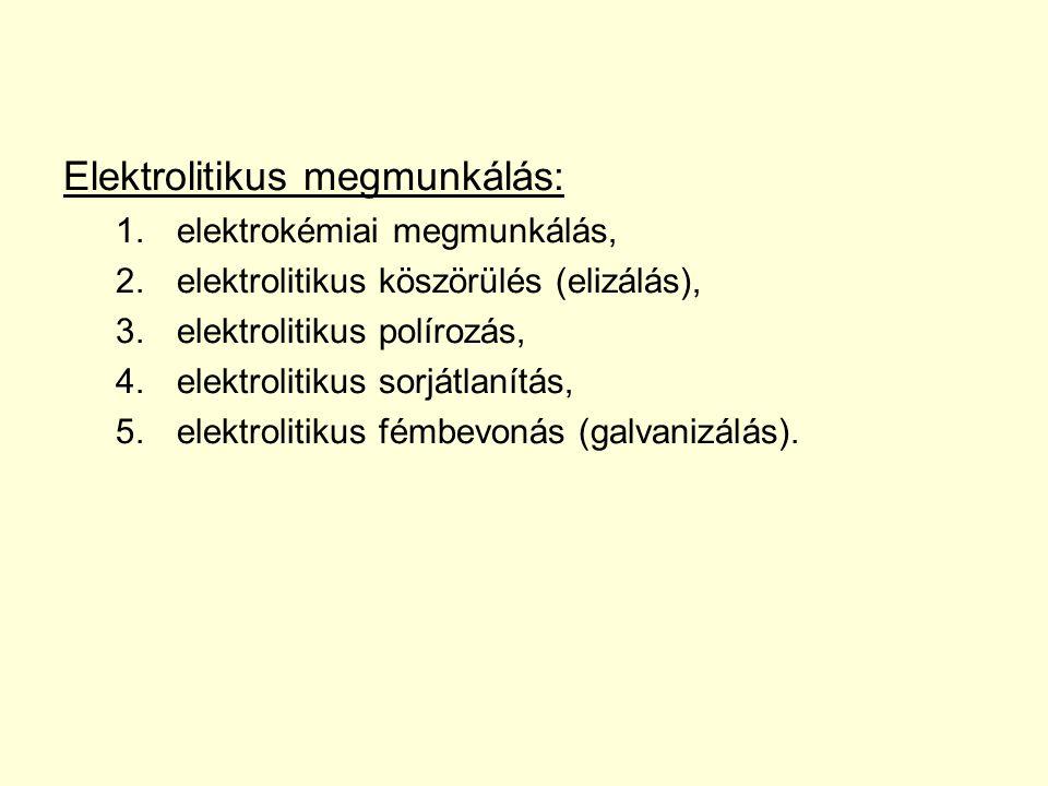 Elektrolitikus megmunkálás: