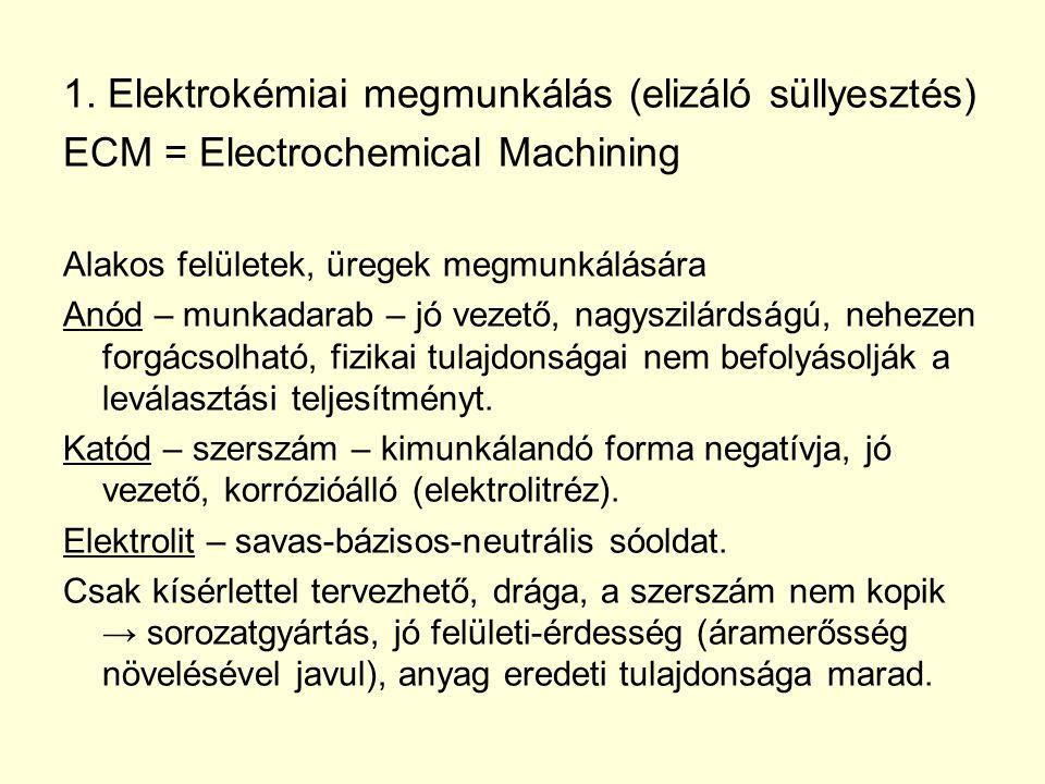 1. Elektrokémiai megmunkálás (elizáló süllyesztés)
