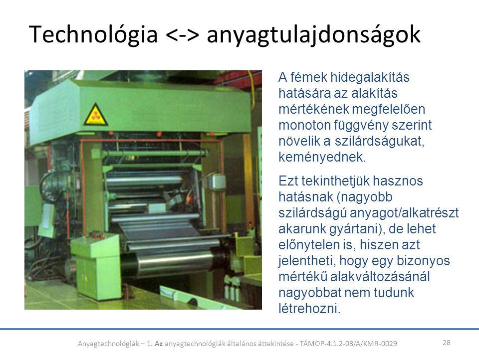 Technológia <-> anyagtulajdonságok