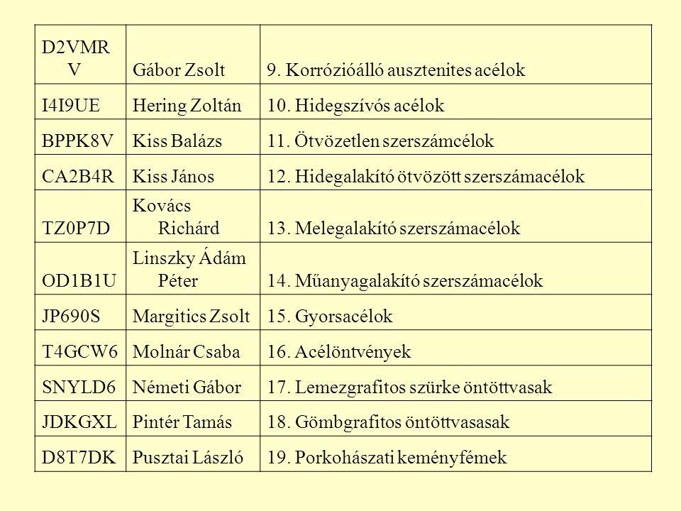 D2VMRV Gábor Zsolt. 9. Korrózióálló ausztenites acélok. I4I9UE. Hering Zoltán. 10. Hidegszívós acélok.