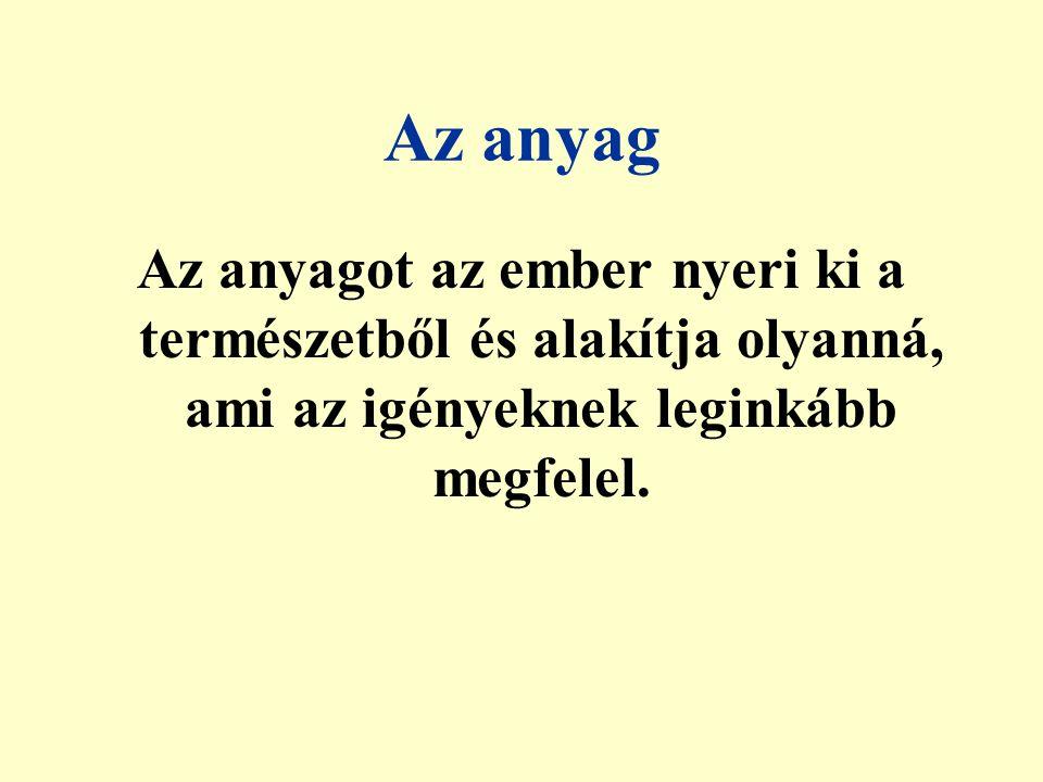 Csizmazia Ferencné dr. : Anyagismeret AJ_04