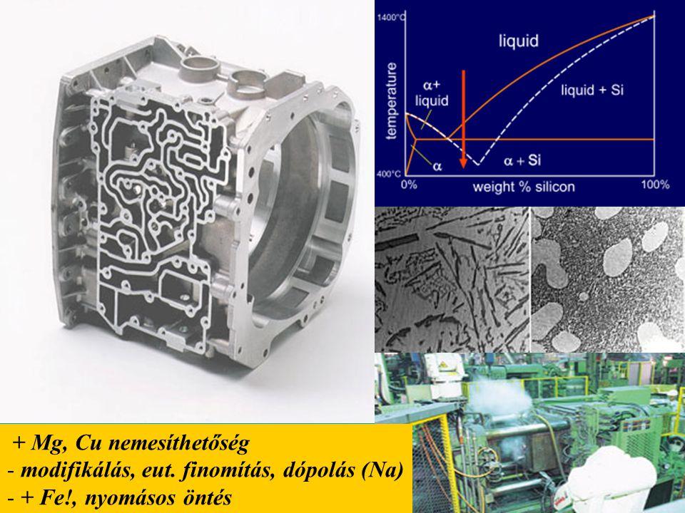 + Mg, Cu nemesíthetőség modifikálás, eut. finomítás, dópolás (Na) + Fe!, nyomásos öntés