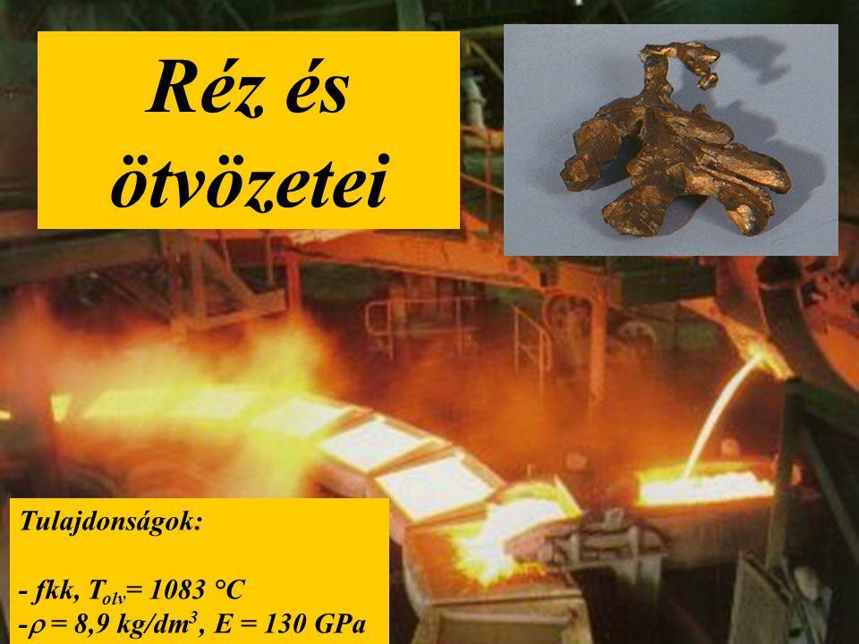Réz és ötvözetei Tulajdonságok: - fkk, Tolv= 1083 °C