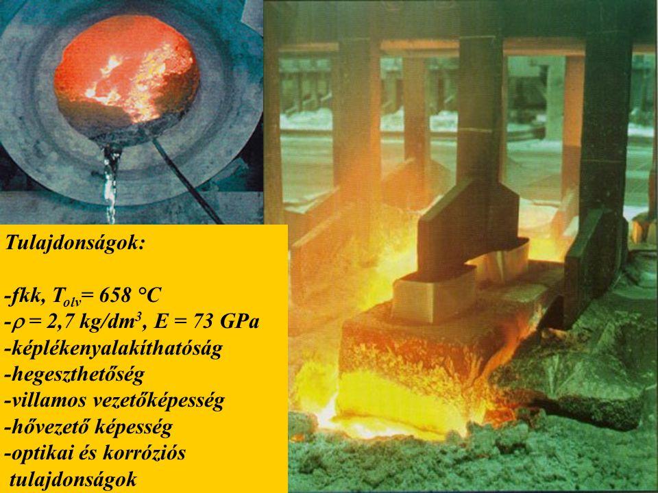 Tulajdonságok: -fkk, Tolv= 658 °C. - = 2,7 kg/dm3, E = 73 GPa. -képlékenyalakíthatóság. -hegeszthetőség.