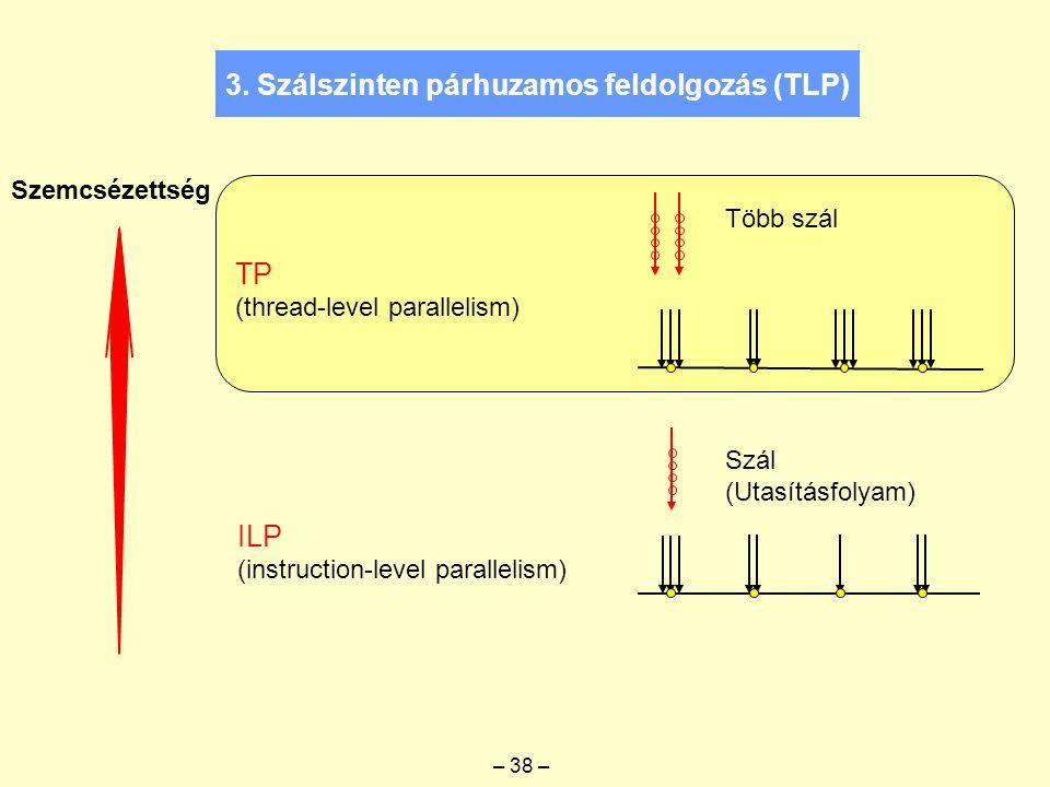 3. Szálszinten párhuzamos feldolgozás (TLP)