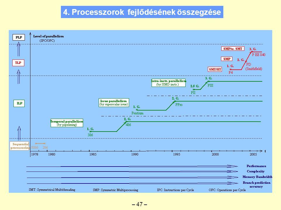 4. Processzorok fejlődésének összegzése