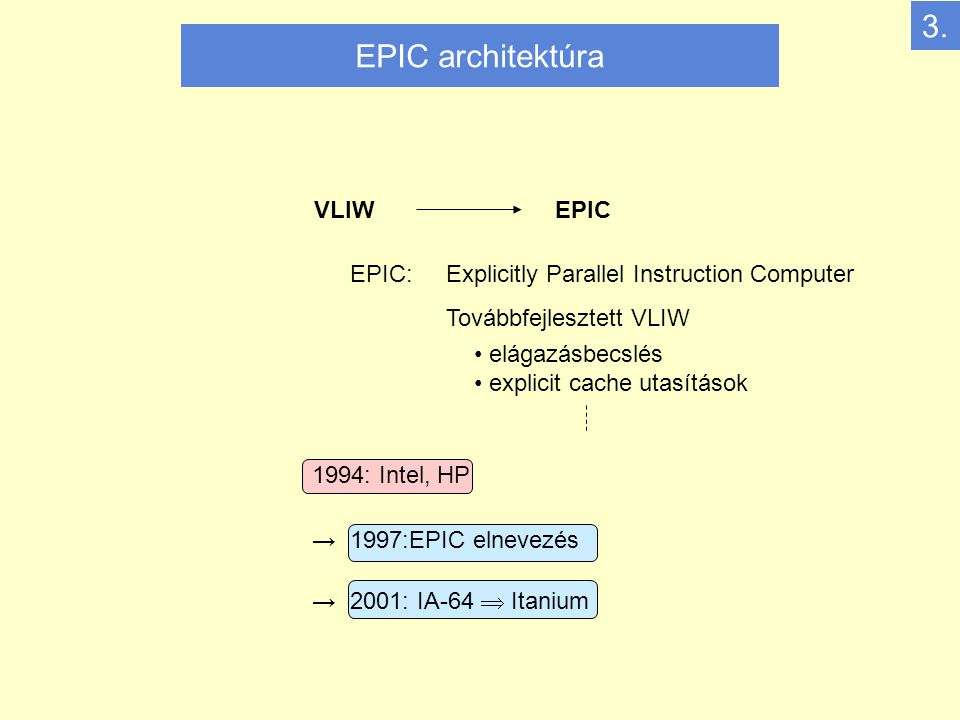 3. EPIC architektúra VLIW EPIC