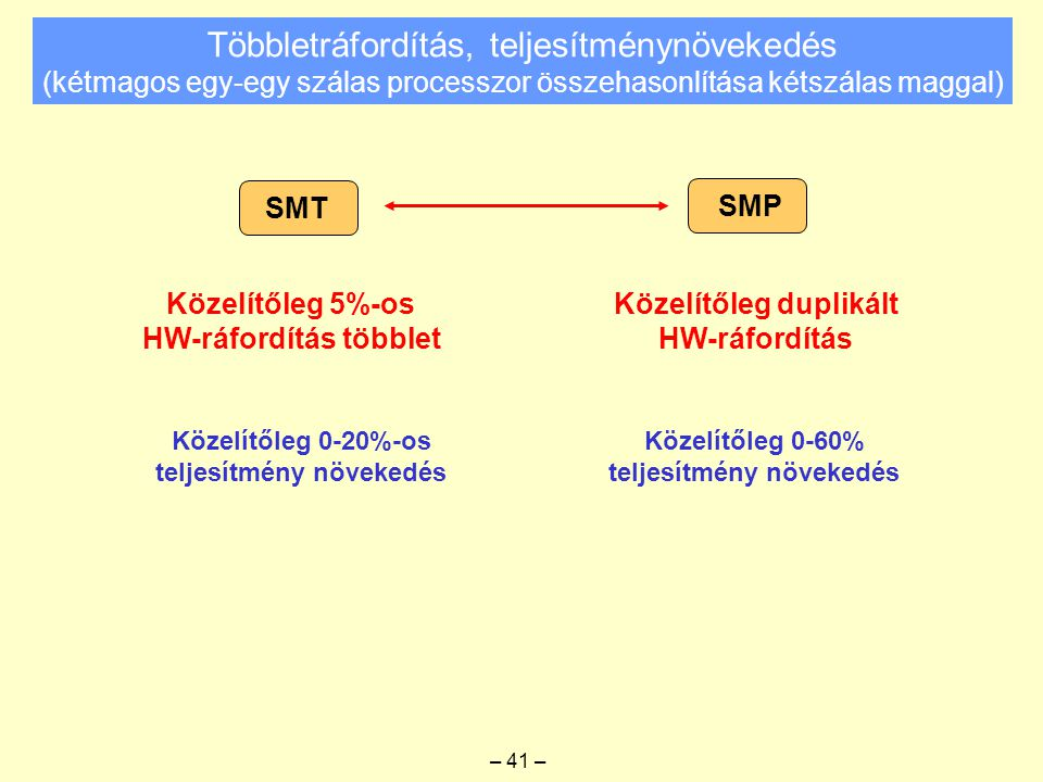 Többletráfordítás, teljesítménynövekedés (kétmagos egy-egy szálas processzor összehasonlítása kétszálas maggal)