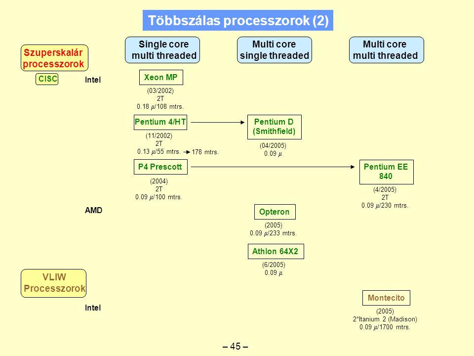 Többszálas processzorok (2)