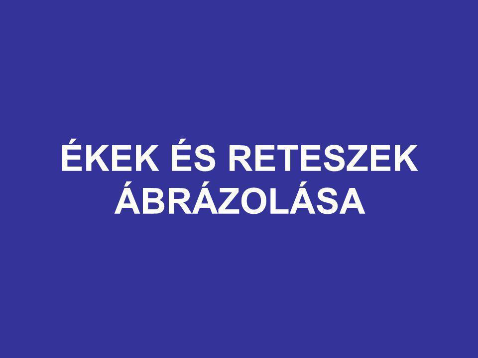 ÉKEK ÉS RETESZEK ÁBRÁZOLÁSA