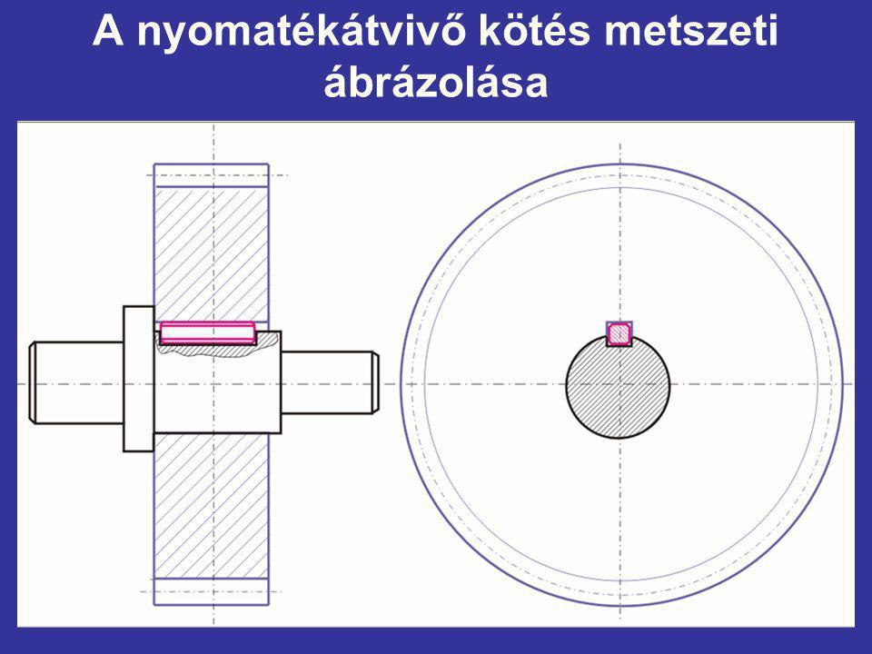 A nyomatékátvivő kötés metszeti ábrázolása
