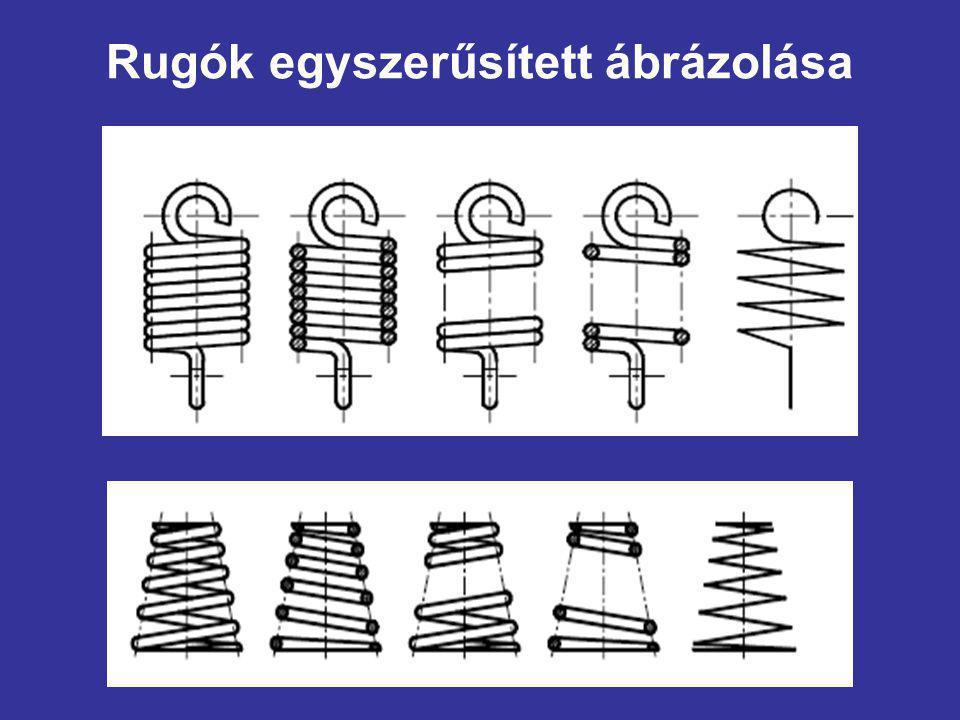 Rugók egyszerűsített ábrázolása