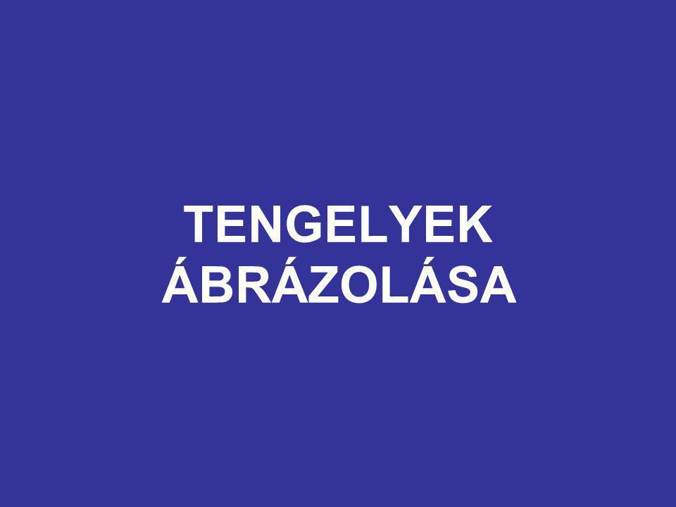 TENGELYEK ÁBRÁZOLÁSA