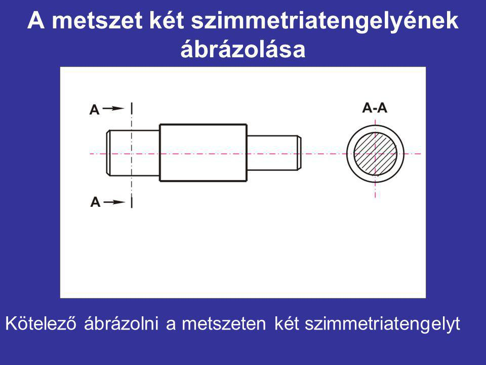 A metszet két szimmetriatengelyének ábrázolása
