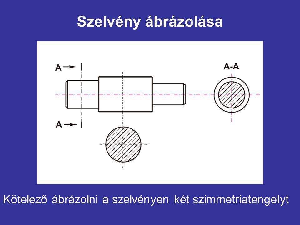 Szelvény ábrázolása Kötelező ábrázolni a szelvényen két szimmetriatengelyt