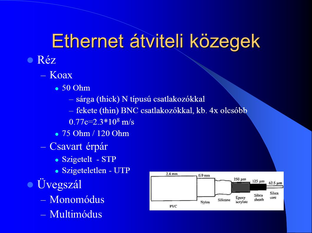 Ethernet átviteli közegek