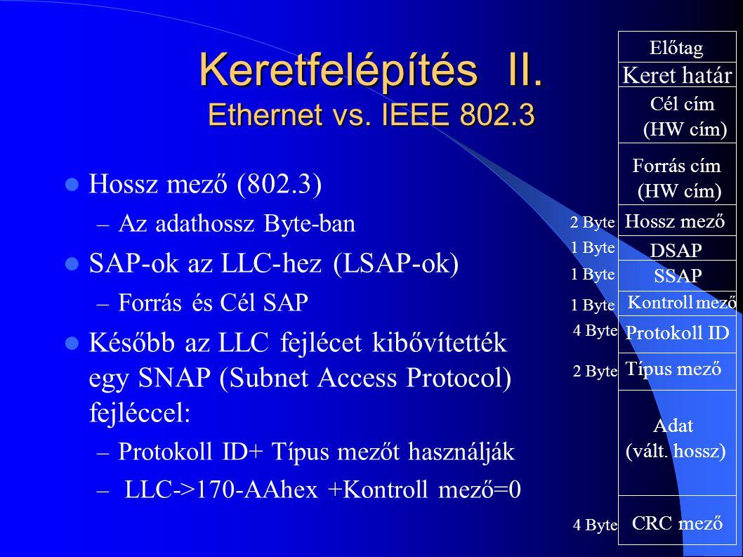 Keretfelépítés II. Ethernet vs. IEEE 802.3