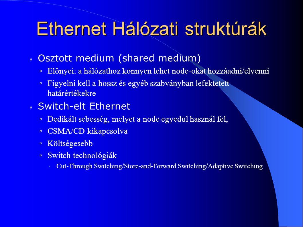 Ethernet Hálózati struktúrák