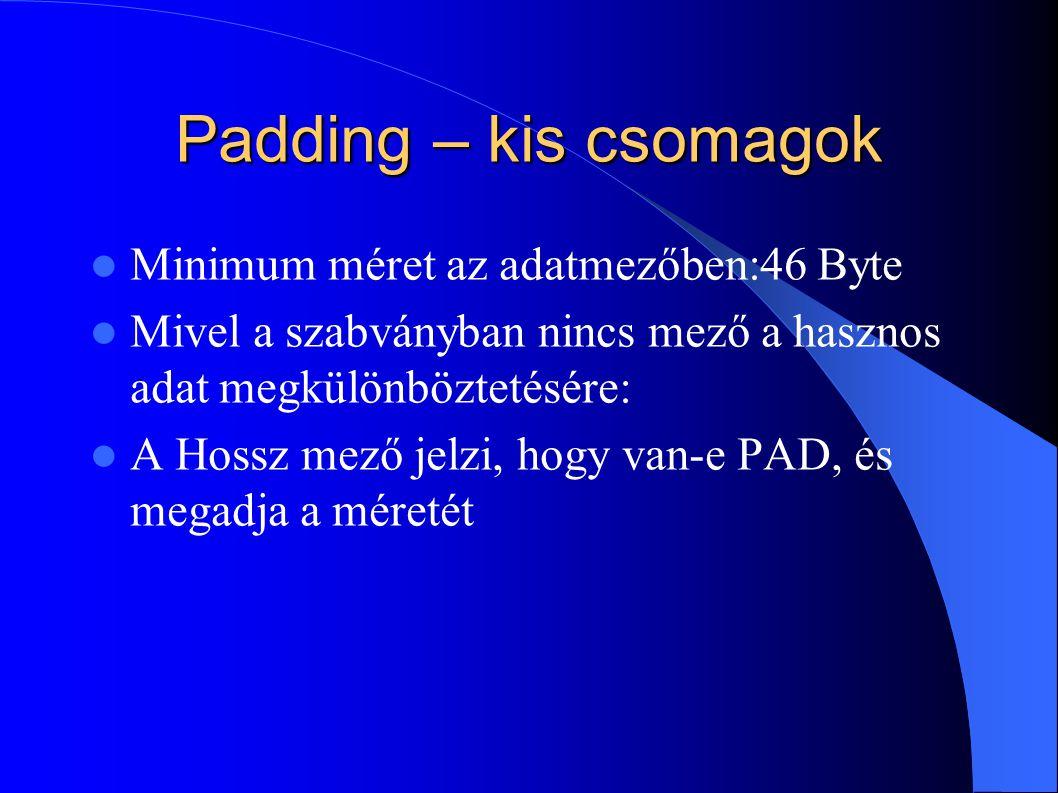 Padding – kis csomagok Minimum méret az adatmezőben:46 Byte