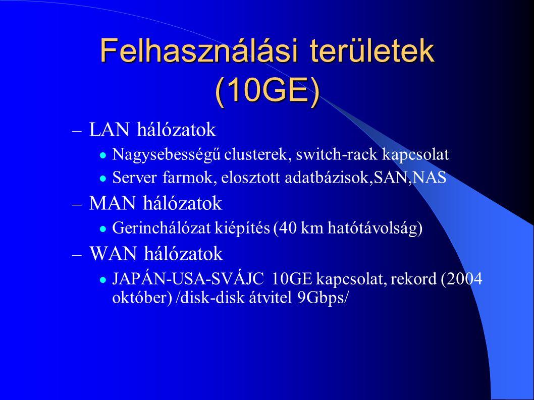 Felhasználási területek (10GE)