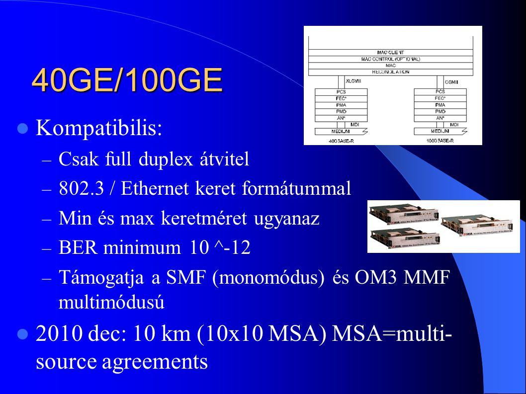 40GE/100GE Kompatibilis: Csak full duplex átvitel. 802.3 / Ethernet keret formátummal. Min és max keretméret ugyanaz.