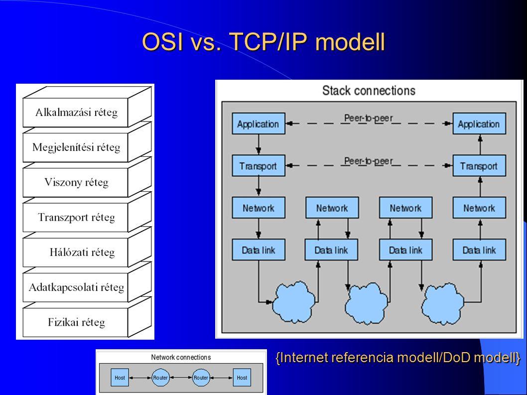 OSI vs. TCP/IP modell {Internet referencia modell/DoD modell}