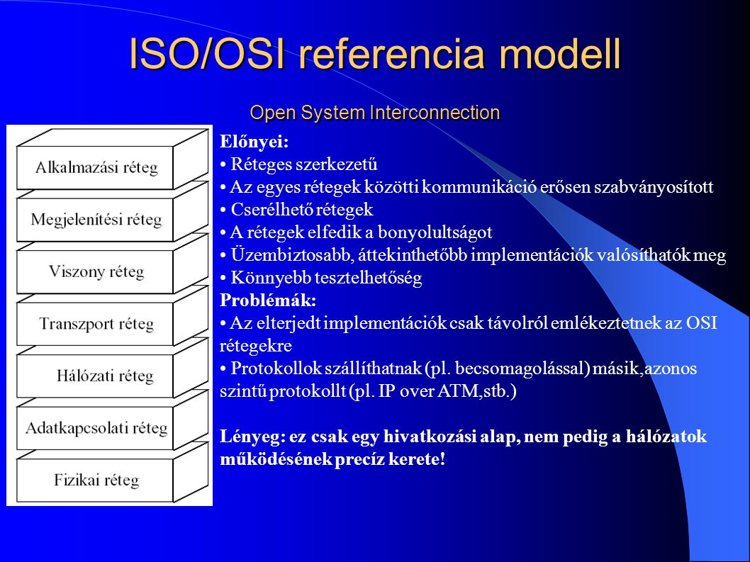 ISO/OSI referencia modell Open System Interconnection