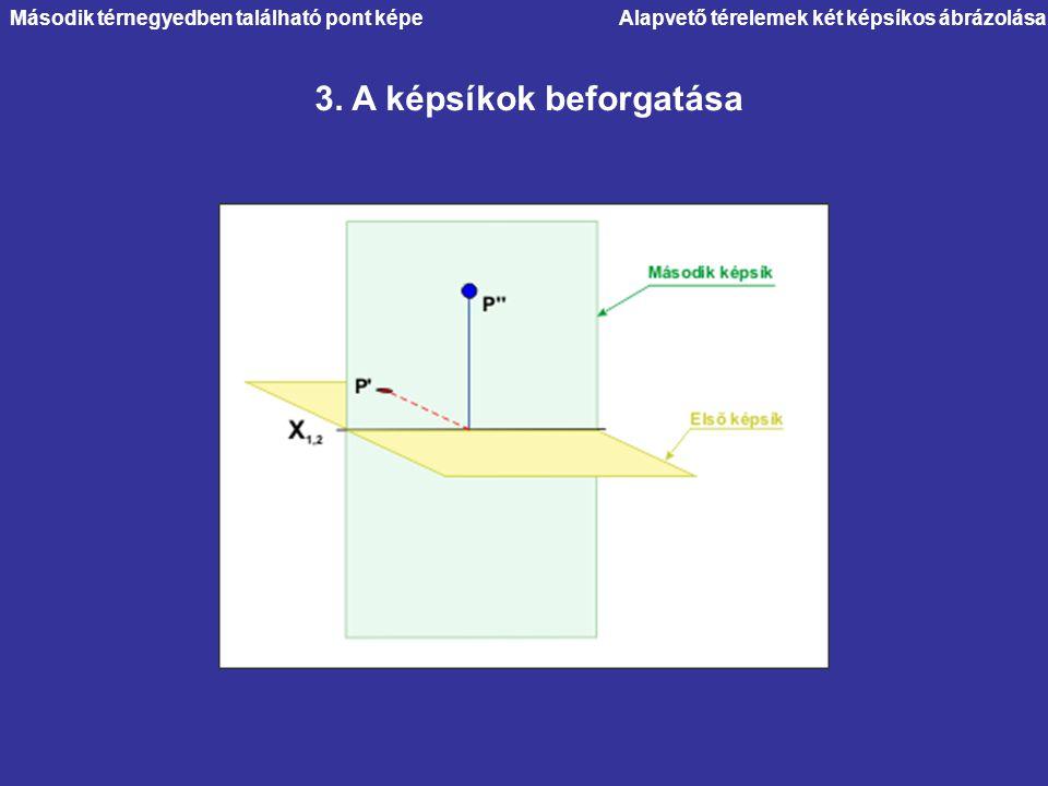 Második térnegyedben található pont képe 3. A képsíkok beforgatása