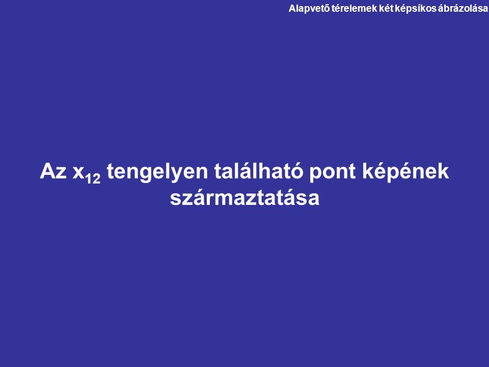 Az x12 tengelyen található pont képének származtatása